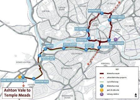 AVTM-route