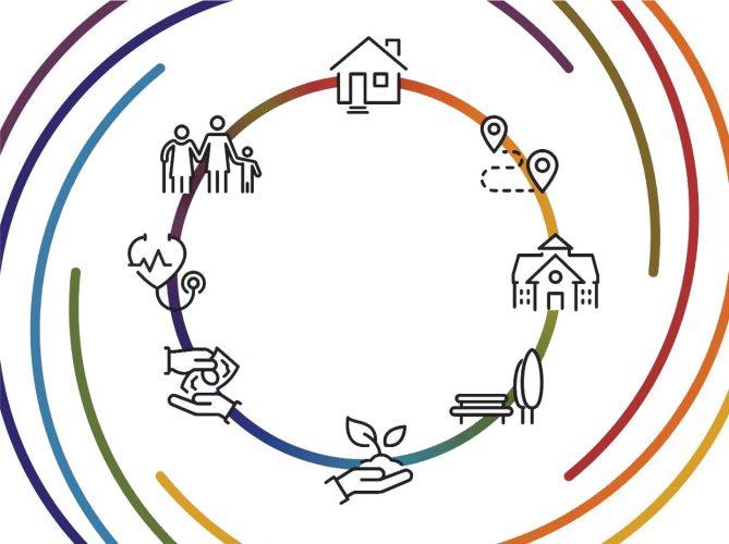 20 Minute Neighbourhood logo